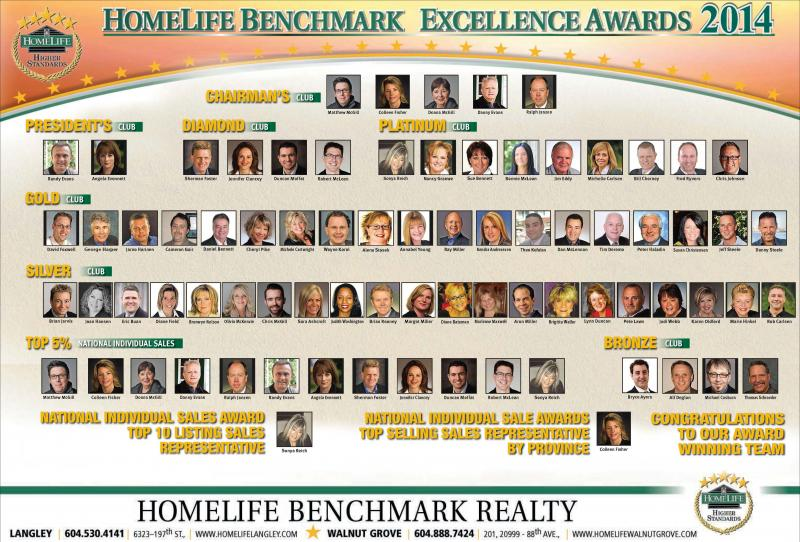 HomeLife Benchmark Langley 2014 Excellence Award Winners